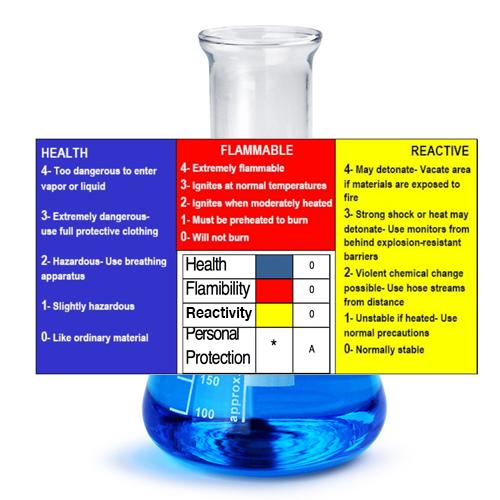 chemical2